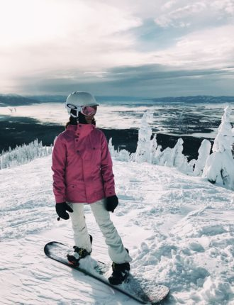 what to wear for snowboarding / skiing